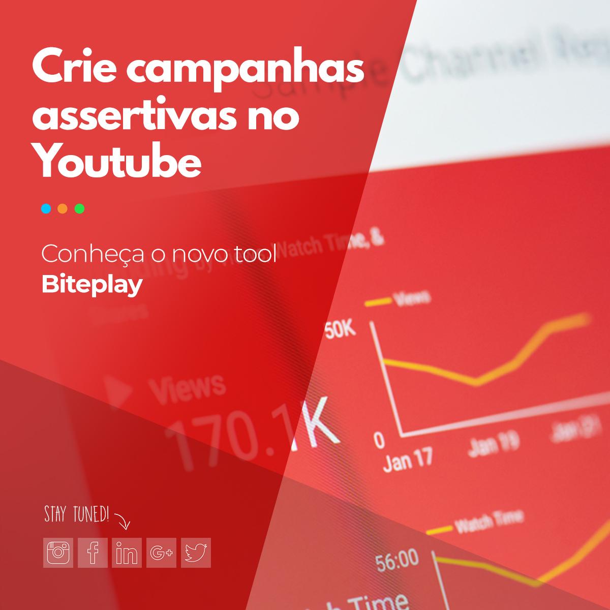 campanhas youtube - marketing digital